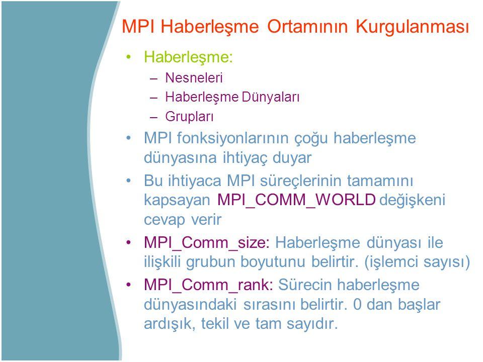 Haberleşme: –Nesneleri –Haberleşme Dünyaları –Grupları MPI fonksiyonlarının çoğu haberleşme dünyasına ihtiyaç duyar Bu ihtiyaca MPI süreçlerinin tamam