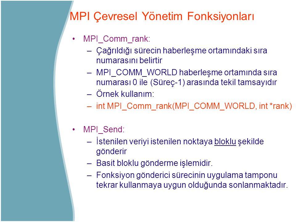 MPI_Comm_rank: –Çağrıldığı sürecin haberleşme ortamındaki sıra numarasını belirtir –MPI_COMM_WORLD haberleşme ortamında sıra numarası 0 ile (Süreç-1)