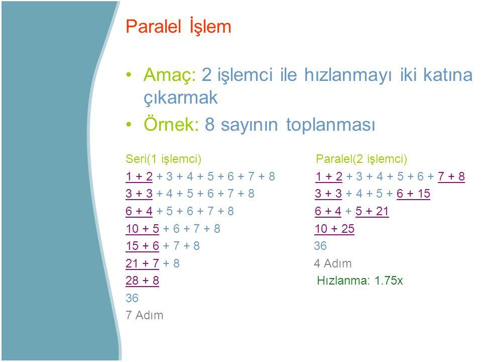 Amaç: 2 işlemci ile hızlanmayı iki katına çıkarmak Örnek: 8 sayının toplanması Seri(1 işlemci) Paralel(2 işlemci) 1 + 2 + 3 + 4 + 5 + 6 + 7 + 8 3 + 3