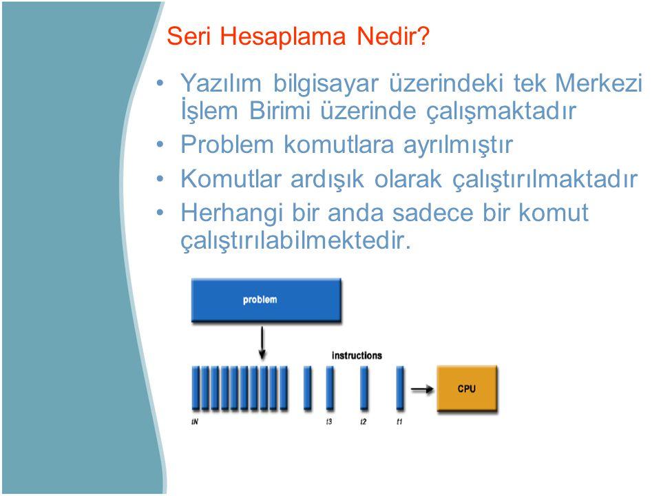 Standart: Standart olarak kabul edilen kütüphanedir (1993) Taşınabilirlik: MPI standartlarını destekleyen farklı platformlar arasında uygulama taşımaları sonucunda kod üzerinde değişiklik yapmaya gerek yoktur Performans Fırsatları: Yazılım geliştiricileri donanımın özelliklerine göre ayarlama yapabilir Fonksiyon Yapısı: MPI 1 den MPI 2 ye doğru bulundurulan fonksiyon sayısı artmıştır Erişilebilirlik: MPI in farklı şirket ve gönüllüler tarafından geliştirilen sürümlerine kolayca erişilebilir MPI Kullanmanın Nedenleri?