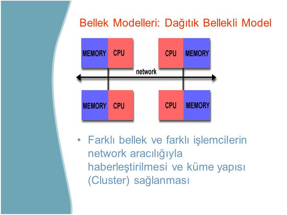 Bellek Modelleri: Dağıtık Bellekli Model Farklı bellek ve farklı işlemcilerin network aracılığıyla haberleştirilmesi ve küme yapısı (Cluster) sağlanma