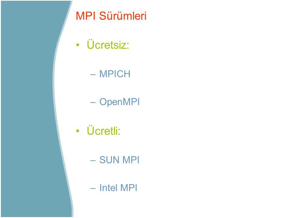 Amaç: –MPI çevresini hazırlamak –MPI çevresini sonlandırmak –MPI çevresini sorgulamak –Sıra numarası v.s.