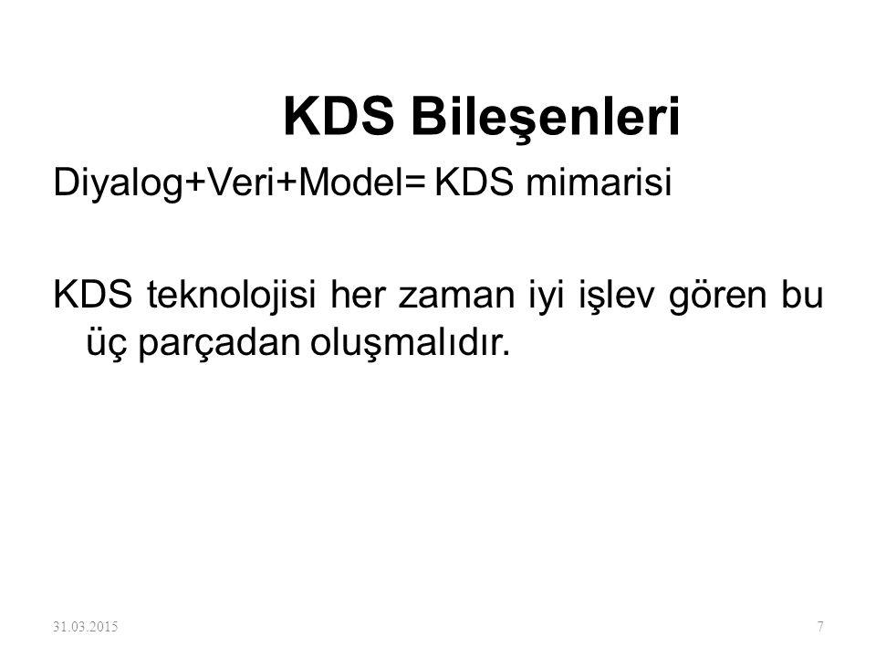 KDS Bileşenleri Diyalog+Veri+Model= KDS mimarisi KDS teknolojisi her zaman iyi işlev gören bu üç parçadan oluşmalıdır. 31.03.20157