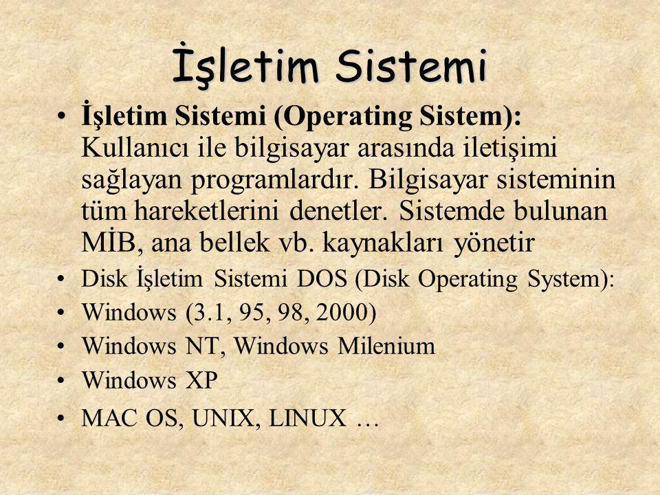 Aygıt sürücüleri Aygıt sürücüleri (Device Driver): Çevre birimlerinin (Ses kartı, Ekran kartı, Modem, CD-ROM...) çalışması için bilgisayara yüklenen programlar.