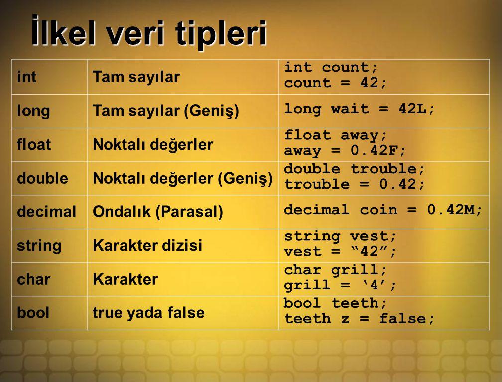 İlkel veri tipleri intTam sayılar int count; count = 42; longTam sayılar (Geniş) long wait = 42L; floatNoktalı değerler float away; away = 0.42F; doubleNoktalı değerler (Geniş) double trouble; trouble = 0.42; decimalOndalık (Parasal) decimal coin = 0.42M; stringKarakter dizisi string vest; vest = 42 ; charKarakter char grill; grill = '4'; booltrue yada false bool teeth; teeth z = false;