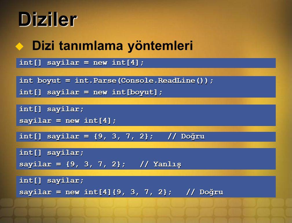 Diziler  Dizi tanımlama yöntemleri int[] sayilar = new int[4]; int boyut = int.Parse(Console.ReadLine()); int[] sayilar = new int[boyut]; int[] sayilar = {9, 3, 7, 2}; // Doğru int[] sayilar; sayilar = new int[4]; int[] sayilar; sayilar = {9, 3, 7, 2}; // Yanlış int[] sayilar; sayilar = new int[4]{9, 3, 7, 2}; // Doğru