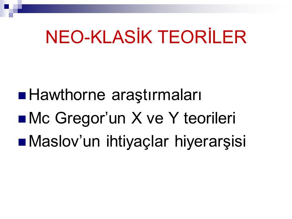 NEO-KLASİK TEORİLER Hawthorne araştırmaları Mc Gregor'un X ve Y teorileri Maslov'un ihtiyaçlar hiyerarşisi
