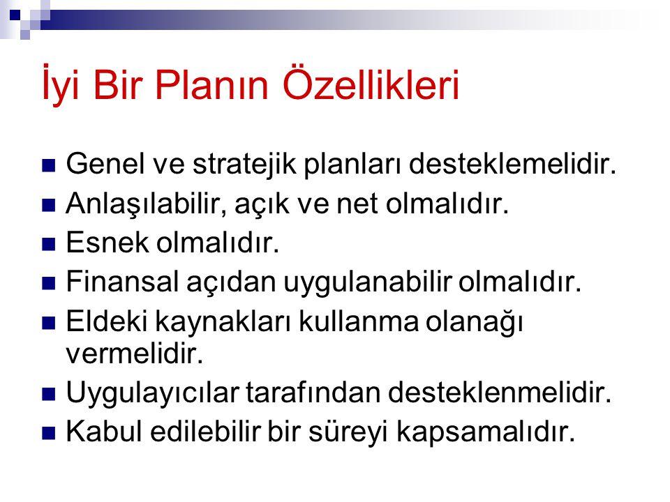 İyi Bir Planın Özellikleri Genel ve stratejik planları desteklemelidir. Anlaşılabilir, açık ve net olmalıdır. Esnek olmalıdır. Finansal açıdan uygulan