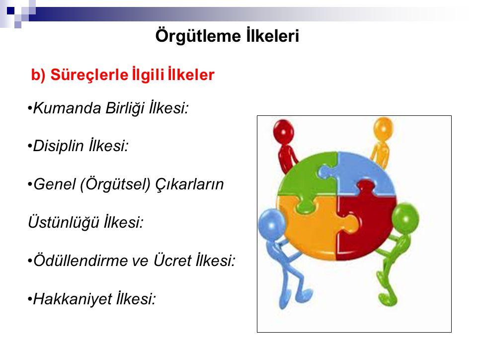 Örgütleme İlkeleri b) Süreçlerle İlgili İlkeler Kumanda Birliği İlkesi: Disiplin İlkesi: Genel (Örgütsel) Çıkarların Üstünlüğü İlkesi: Ödüllendirme ve