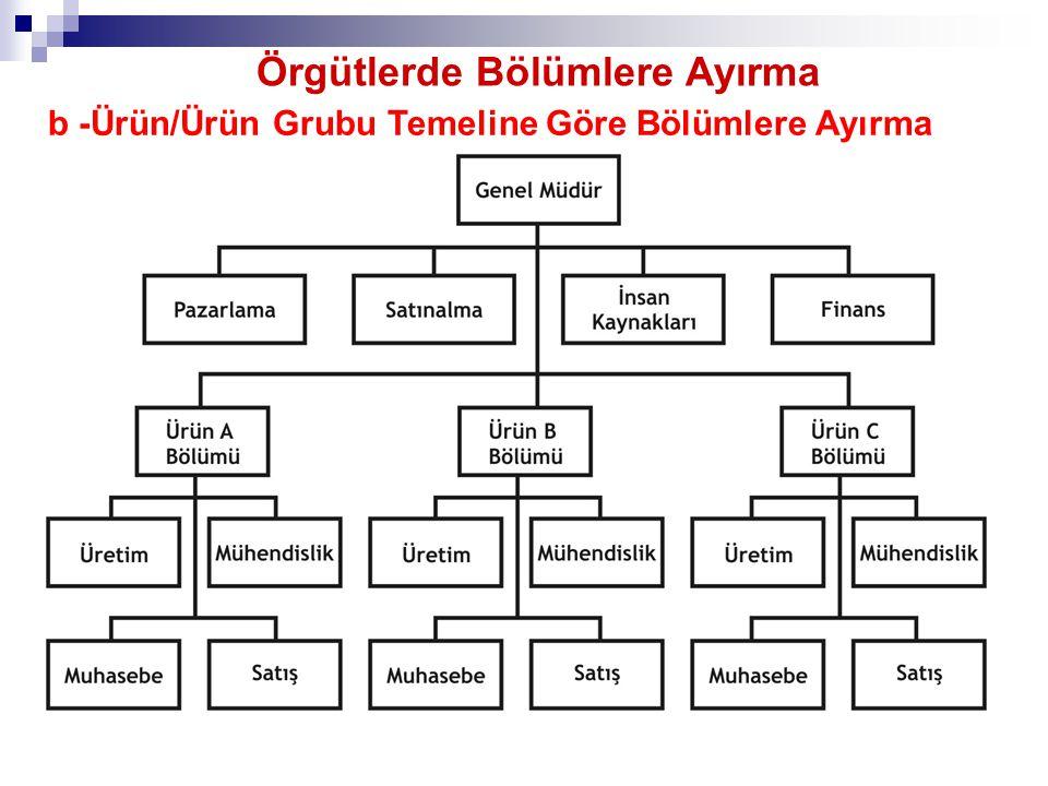 Örgütlerde Bölümlere Ayırma b -Ürün/Ürün Grubu Temeline Göre Bölümlere Ayırma