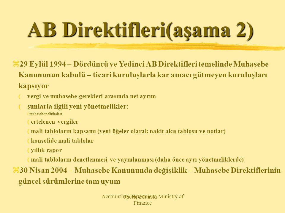 Jacek Gdański Accounting Department, Ministry of Finance AB Direktifleri(aşama 2) z29 Eylül 1994 – Dördüncü ve Yedinci AB Direktifleri temelinde Muhas