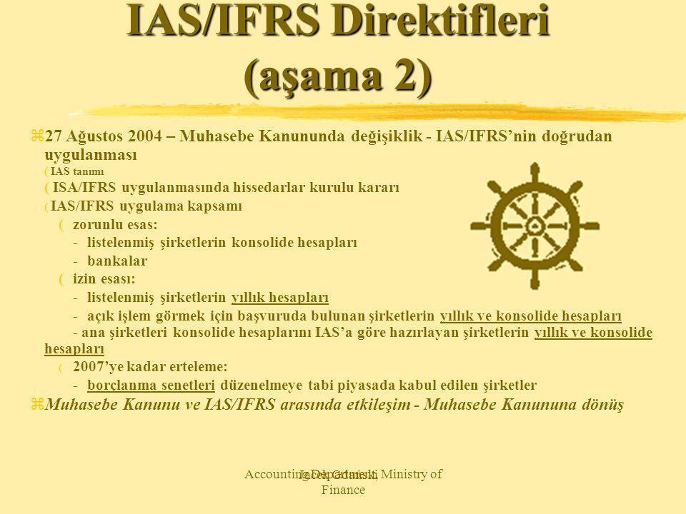 Jacek Gdański Accounting Department, Ministry of Finance IAS/IFRS Direktifleri (aşama 2) z27 Ağustos 2004 – Muhasebe Kanununda değişiklik - IAS/IFRS'n