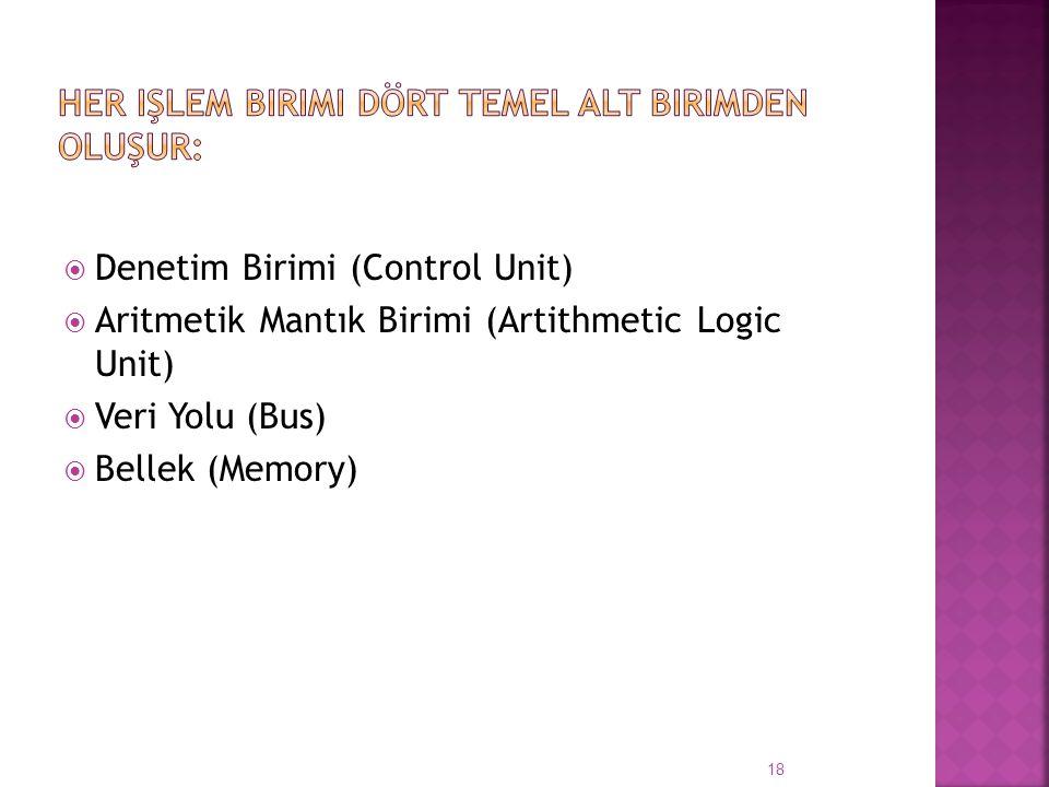  Denetim Birimi (Control Unit)  Aritmetik Mantık Birimi (Artithmetic Logic Unit)  Veri Yolu (Bus)  Bellek (Memory) 18