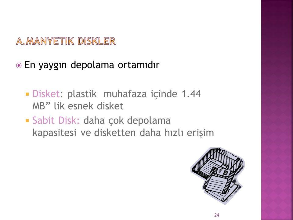  En yaygın depolama ortamıdır  Disket: plastik muhafaza içinde 1.44 MB lik esnek disket  Sabit Disk: daha çok depolama kapasitesi ve disketten daha hızlı erişim 24