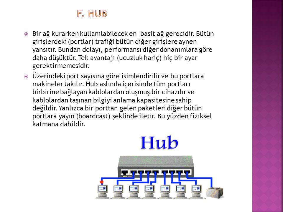  Bir ağ kurarken kullanılabilecek en basit ağ gerecidir. Bütün girişlerdeki (portlar) trafiği bütün diğer girişlere aynen yansıtır. Bundan dolayı, pe