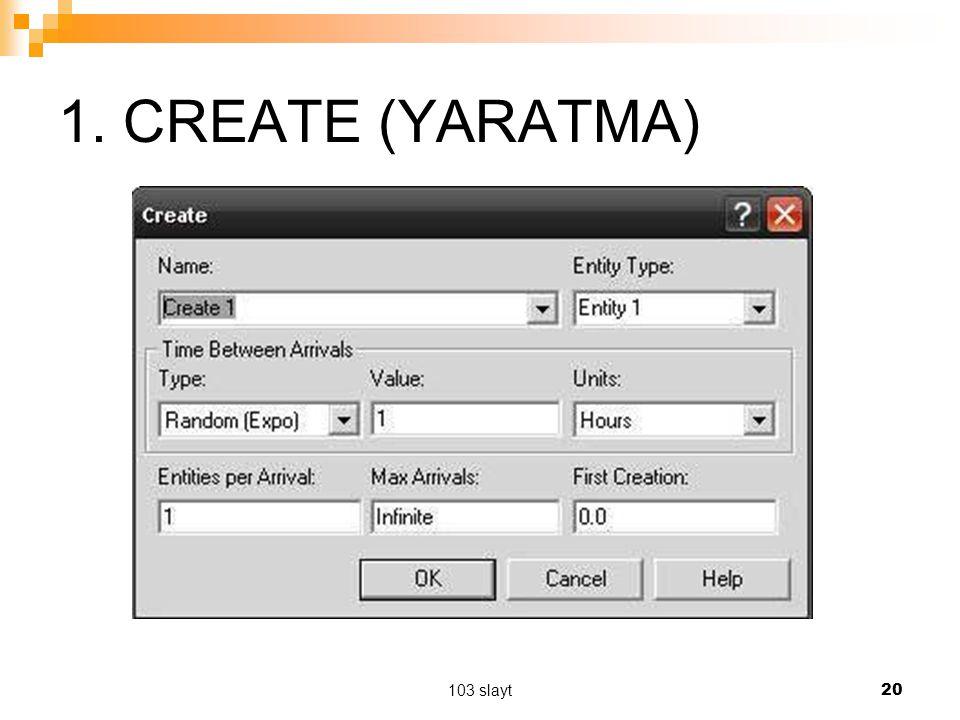 103 slayt 20 1. CREATE (YARATMA)