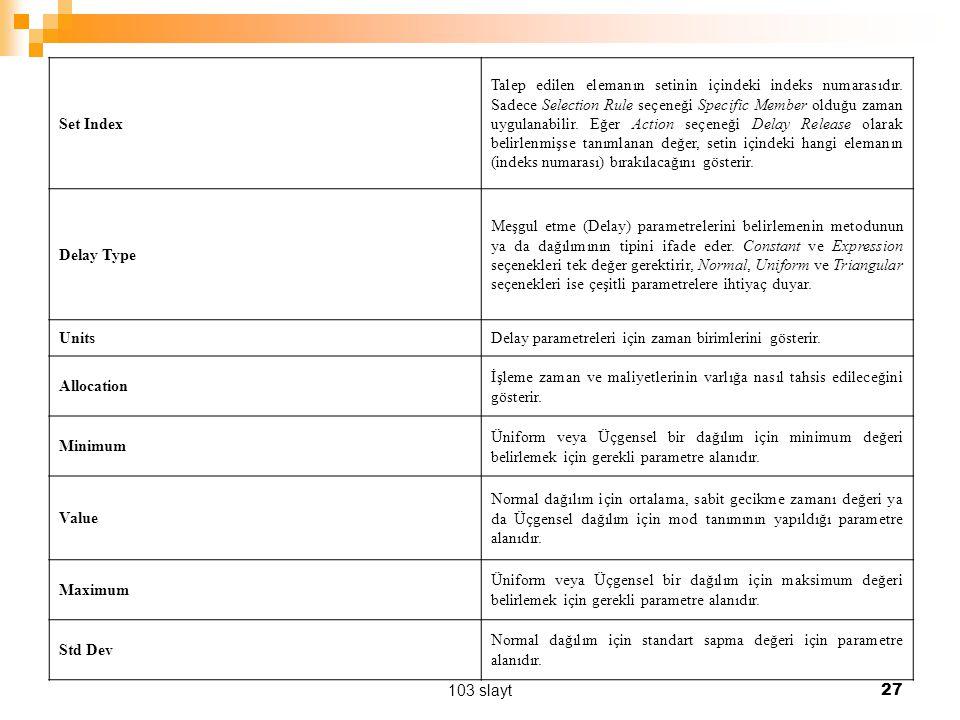 103 slayt 27 Set Index Talep edilen elemanın setinin içindeki indeks numarasıdır. Sadece Selection Rule seçeneği Specific Member olduğu zaman uygulana