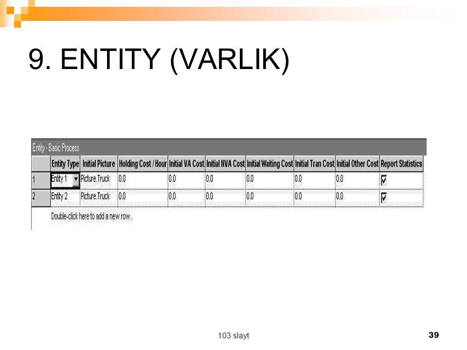 103 slayt 39 9. ENTITY (VARLIK)