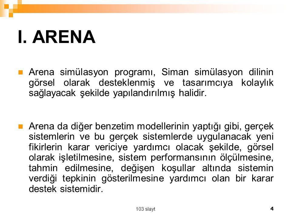 103 slayt 4 I. ARENA Arena simülasyon programı, Siman simülasyon dilinin görsel olarak desteklenmiş ve tasarımcıya kolaylık sağlayacak şekilde yapılan