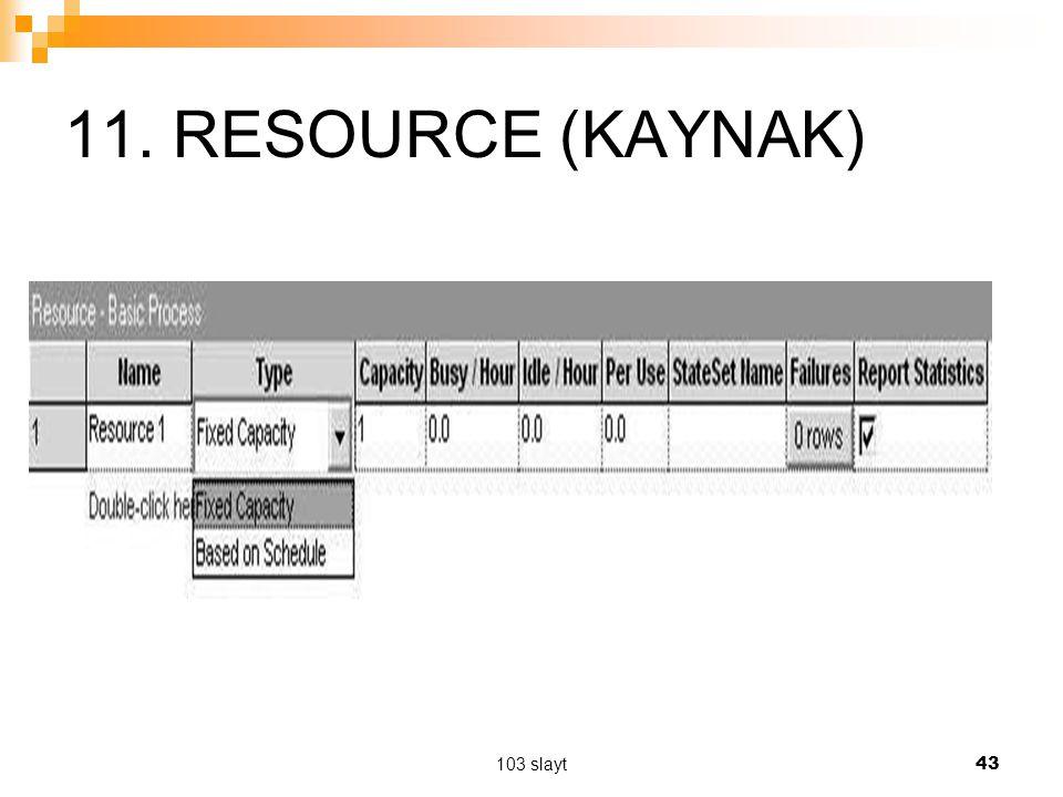 103 slayt 43 11. RESOURCE (KAYNAK)