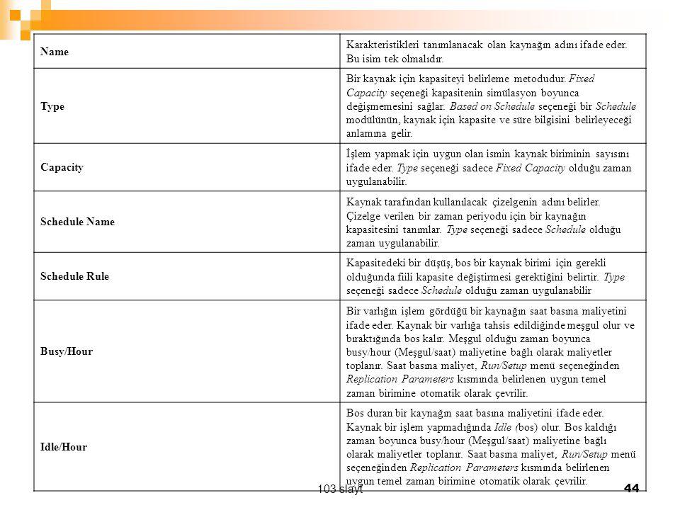 103 slayt 44 Name Karakteristikleri tanımlanacak olan kaynağın adını ifade eder. Bu isim tek olmalıdır. Type Bir kaynak için kapasiteyi belirleme meto