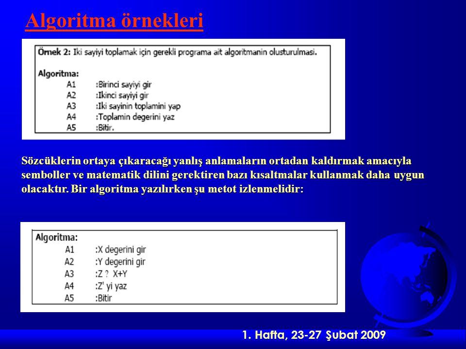 1. Hafta, 23-27 Şubat 2009 Algoritma örnekleri Sözcüklerin ortaya çıkaracağı yanlış anlamaların ortadan kaldırmak amacıyla semboller ve matematik dili