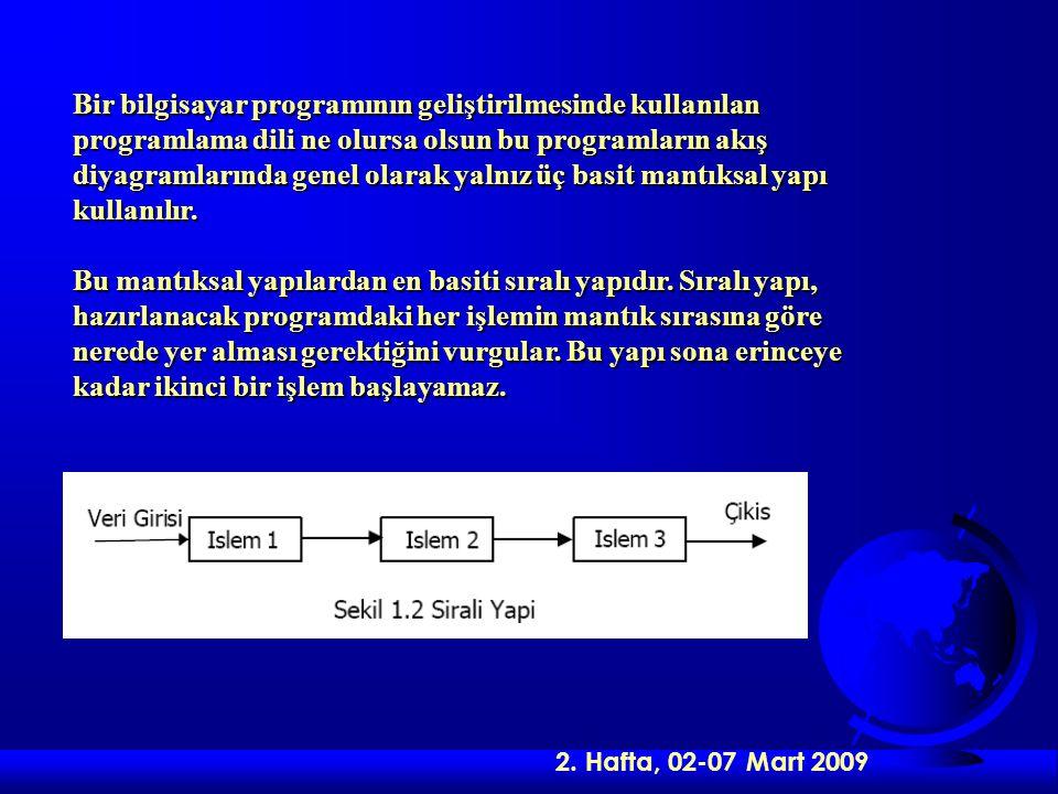 2. Hafta, 02-07 Mart 2009 Bir bilgisayar programının geliştirilmesinde kullanılan programlama dili ne olursa olsun bu programların akış diyagramlarınd