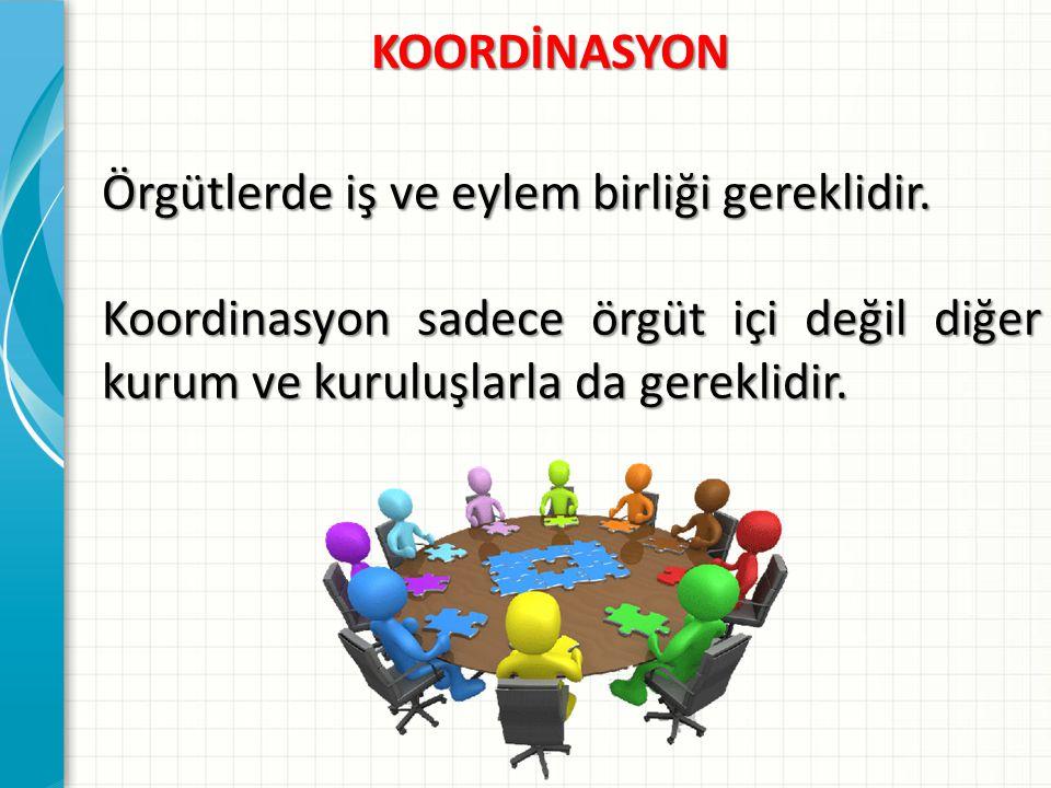 KOORDİNASYON Örgütlerde iş ve eylem birliği gereklidir.