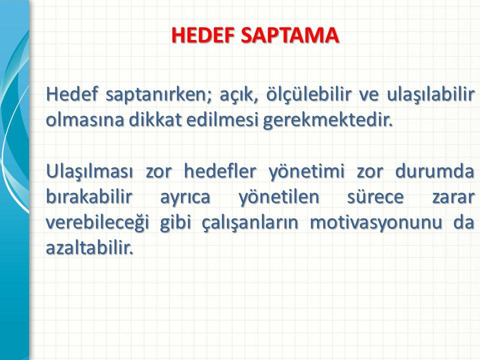 HEDEF SAPTAMA Hedef saptanırken; açık, ölçülebilir ve ulaşılabilir olmasına dikkat edilmesi gerekmektedir.