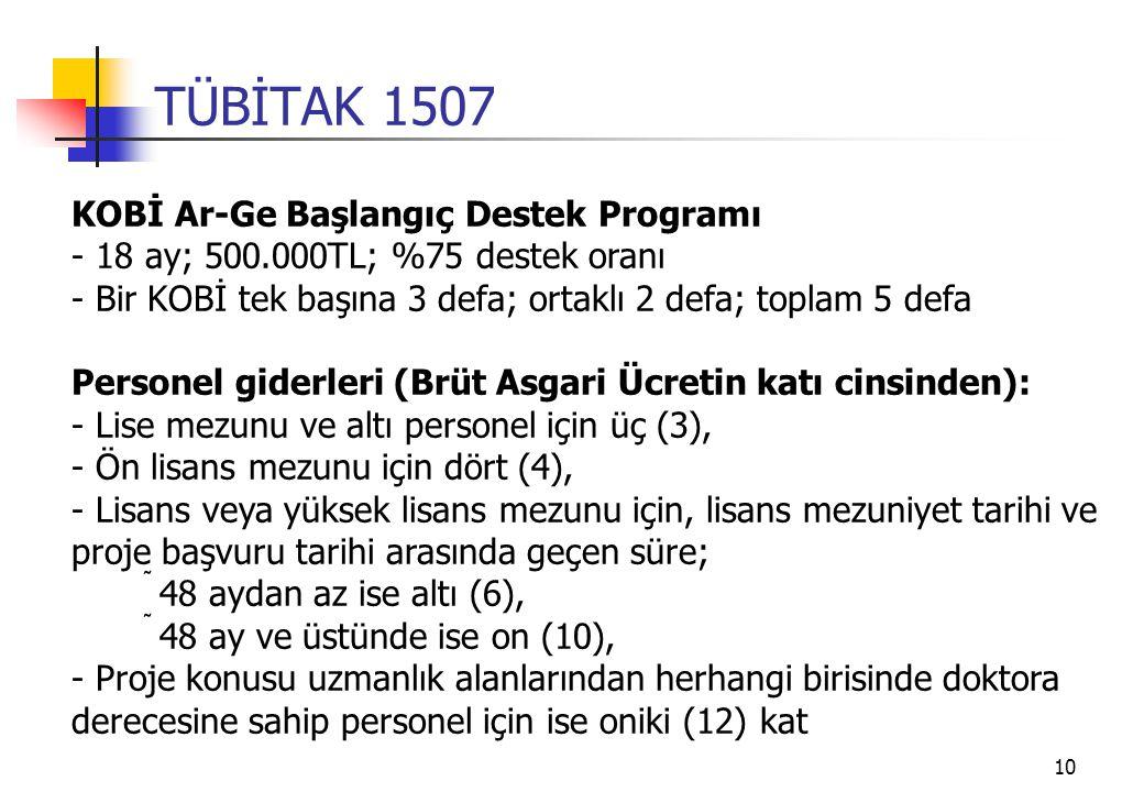 10 TÜBİTAK 1507 KOBİ Ar-Ge Başlangıç Destek Programı - 18 ay; 500.000TL; %75 destek oranı - Bir KOBİ tek başına 3 defa; ortaklı 2 defa; toplam 5 defa