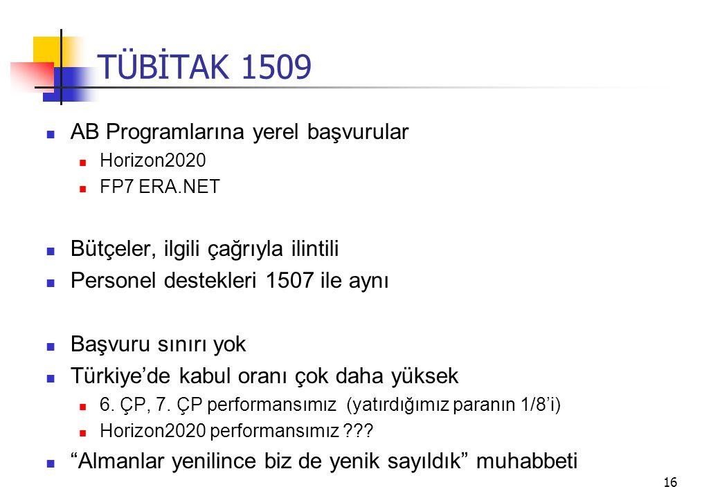 16 TÜBİTAK 1509 AB Programlarına yerel başvurular Horizon2020 FP7 ERA.NET Bütçeler, ilgili çağrıyla ilintili Personel destekleri 1507 ile aynı Başvuru sınırı yok Türkiye'de kabul oranı çok daha yüksek 6.