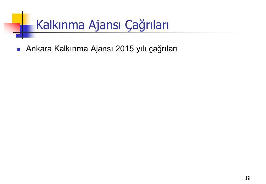 19 Kalkınma Ajansı Çağrıları Ankara Kalkınma Ajansı 2015 yılı çağrıları