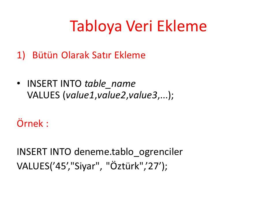 Tabloya Veri Ekleme 1)Bütün Olarak Satır Ekleme INSERT INTO table_name VALUES (value1,value2,value3,...); Örnek : INSERT INTO deneme.tablo_ogrenciler