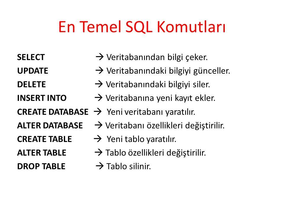 En Temel SQL Komutları SELECT  Veritabanından bilgi çeker. UPDATE  Veritabanındaki bilgiyi günceller. DELETE  Veritabanındaki bilgiyi siler. INSERT
