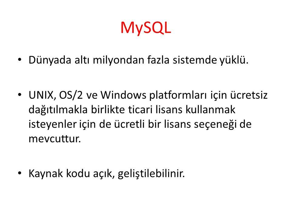MySQL Dünyada altı milyondan fazla sistemde yüklü. UNIX, OS/2 ve Windows platformları için ücretsiz dağıtılmakla birlikte ticari lisans kullanmak iste