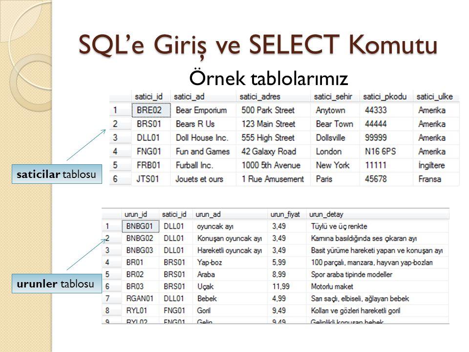 SQL'e Giriş ve SELECT Komutu İ lk SQL ifademiz (tüm satırları ve sütunları listelemek) *  Tablodaki tüm sutunları getir WHERE ifadesi yok; demek ki tüm satırlar isteniyor.