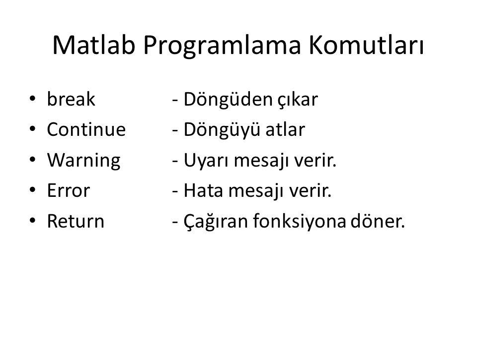 Matlab Programlama Komutları break- Döngüden çıkar Continue- Döngüyü atlar Warning- Uyarı mesajı verir. Error- Hata mesajı verir. Return- Çağıran fonk