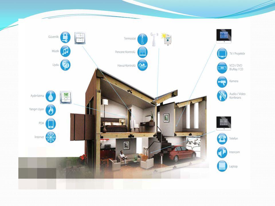 Gelişmişlik seviyesine göre teknolojik evler ; 1-Kontrol edilebilir evler Kontrol edilebilir evler mevcut cihaz ve sistemlerin çesitli kumanda sistemleri ile kolaylıkla kontrol edildigi evlerdir.