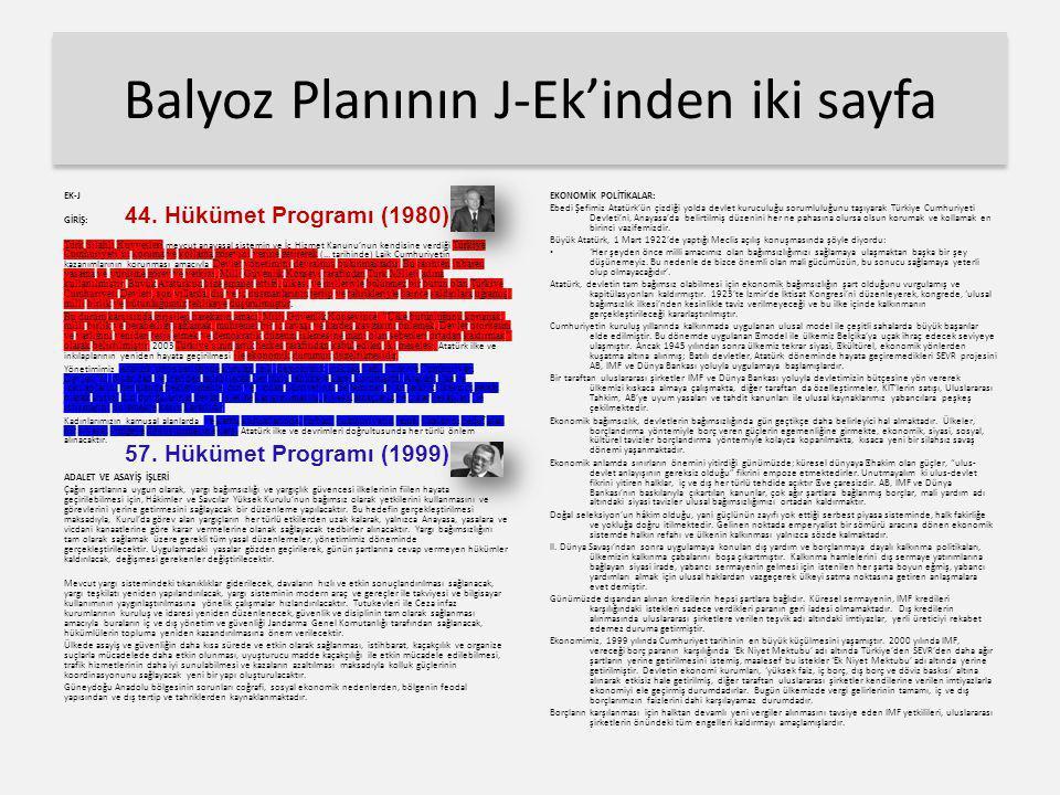 Balyoz Planının J-Ek'inden iki sayfa EK-J GİRİŞ: Türk Silahlı Kuvvetleri mevcut anayasal sistemin ve İç Hizmet Kanunu'nun kendisine verdiği Türkiye Cu