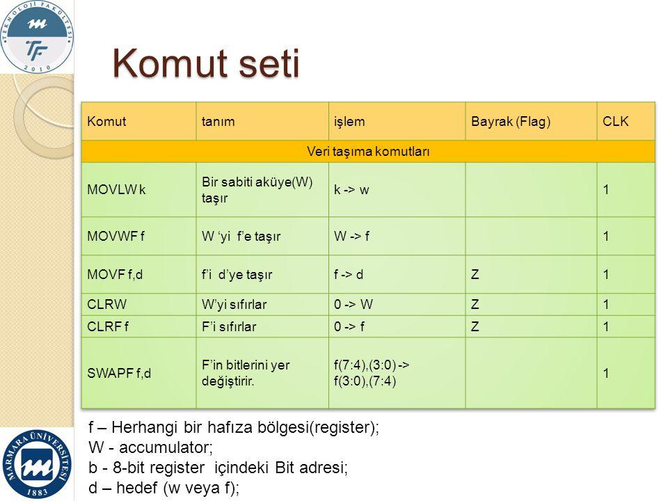 Komut seti f – Herhangi bir hafıza bölgesi(register); W - accumulator; b - 8-bit register içindeki Bit adresi; d – hedef (w veya f);