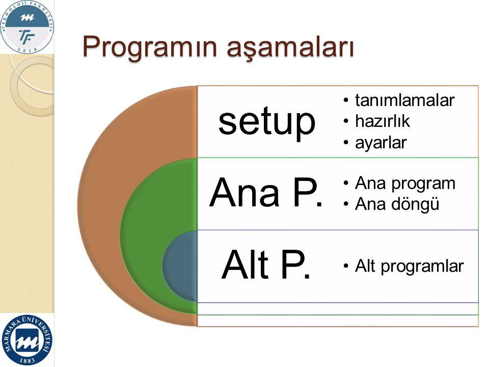Programın aşamaları setup Ana P. Alt P. tanımlamalar hazırlık ayarlar Ana program Ana döngü Alt programlar
