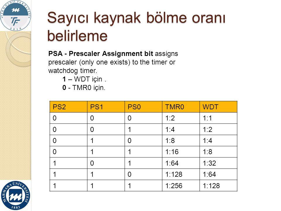 Sayıcı kaynak bölme oranı belirleme PSA - Prescaler Assignment bit assigns prescaler (only one exists) to the timer or watchdog timer. 1 – WDT için. 0