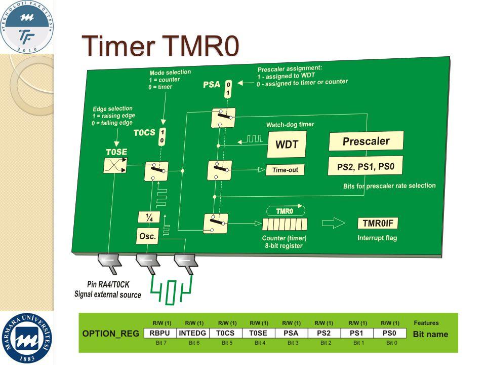 Timer TMR0