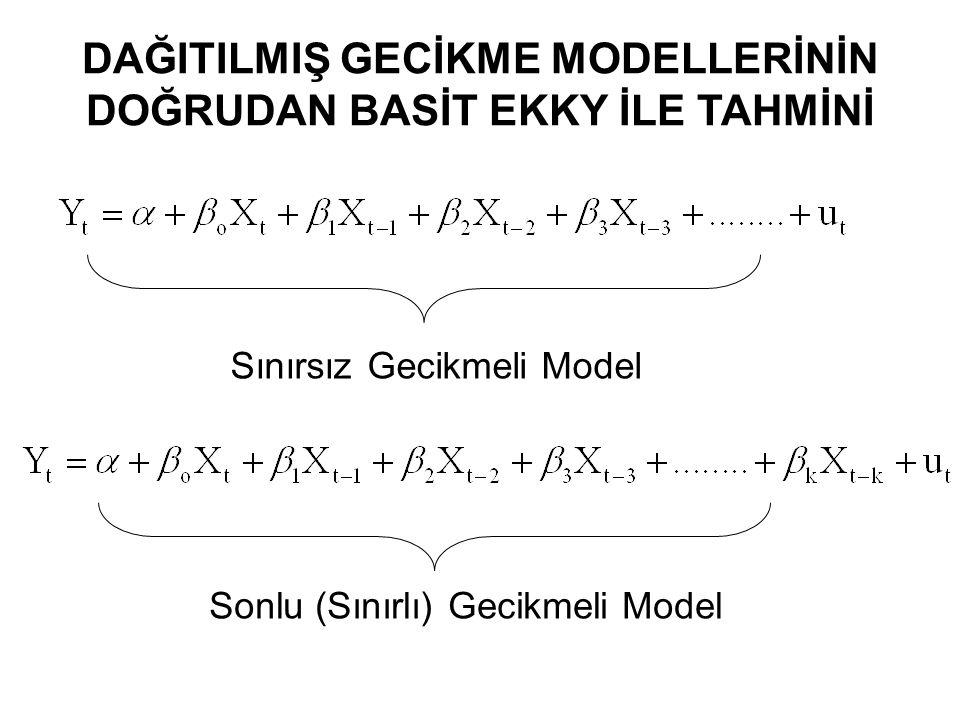 DAĞITILMIŞ GECİKME MODELLERİNİN DOĞRUDAN BASİT EKKY İLE TAHMİNİ Sınırsız Gecikmeli Model Sonlu (Sınırlı) Gecikmeli Model