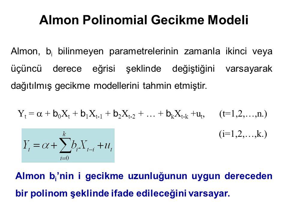 Almon, b i bilinmeyen parametrelerinin zamanla ikinci veya üçüncü derece eğrisi şeklinde değiştiğini varsayarak dağıtılmış gecikme modellerini tahmin