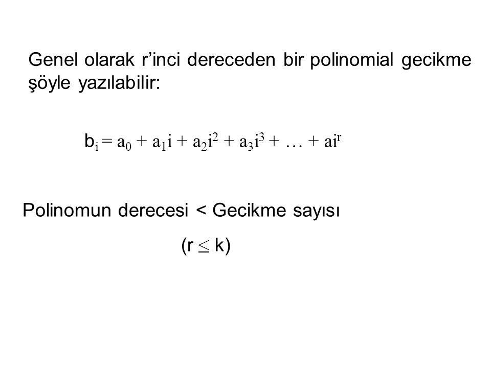 Genel olarak r'inci dereceden bir polinomial gecikme şöyle yazılabilir: b i = a 0 + a 1 i + a 2 i 2 + a 3 i 3 + … + ai r Polinomun derecesi < Gecikme