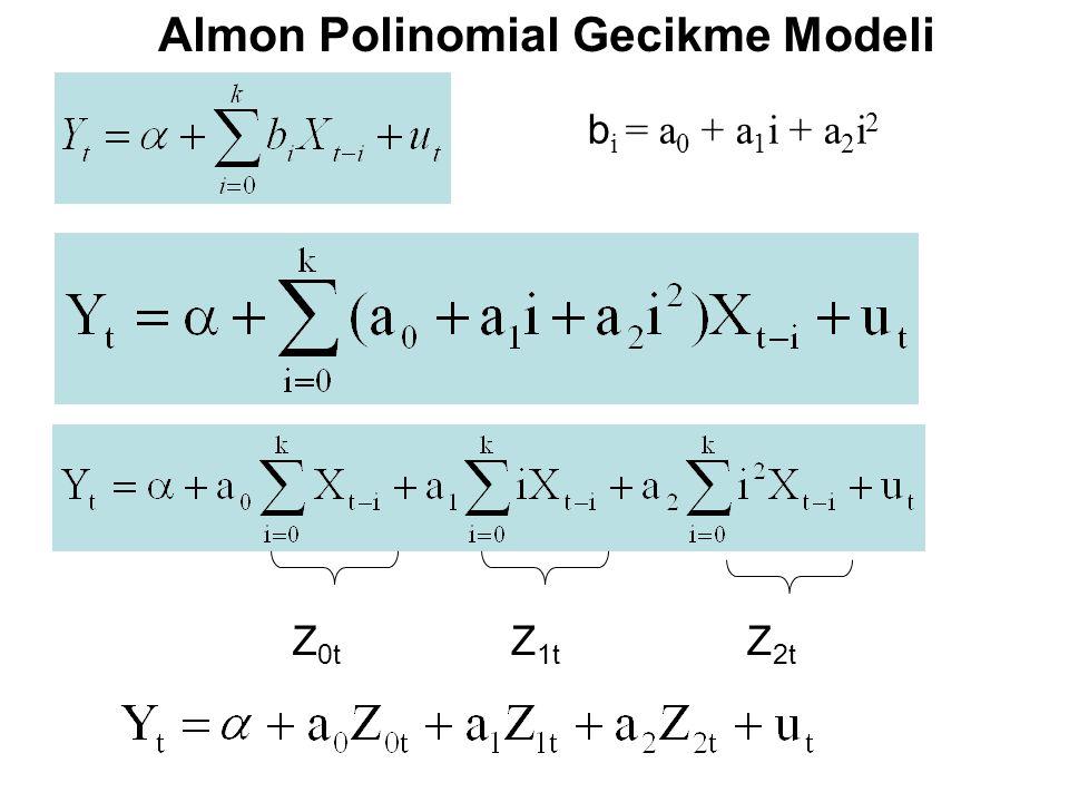 Almon Polinomial Gecikme Modeli Z 0t Z 1t Z 2t b i = a 0 + a 1 i + a 2 i 2