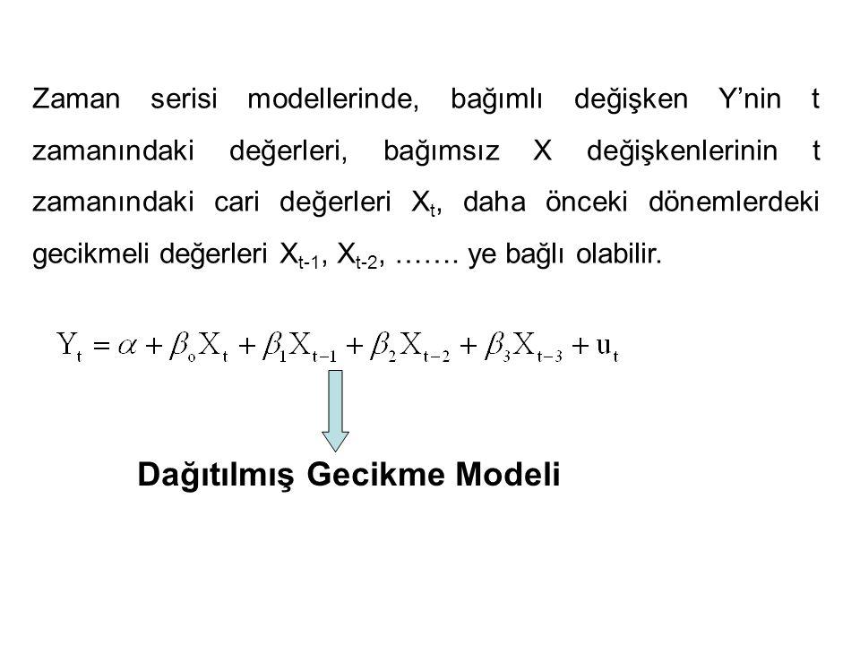 Dağıtılmış Gecikme Modeli Zaman serisi modellerinde, bağımlı değişken Y'nin t zamanındaki değerleri, bağımsız X değişkenlerinin t zamanındaki cari değ