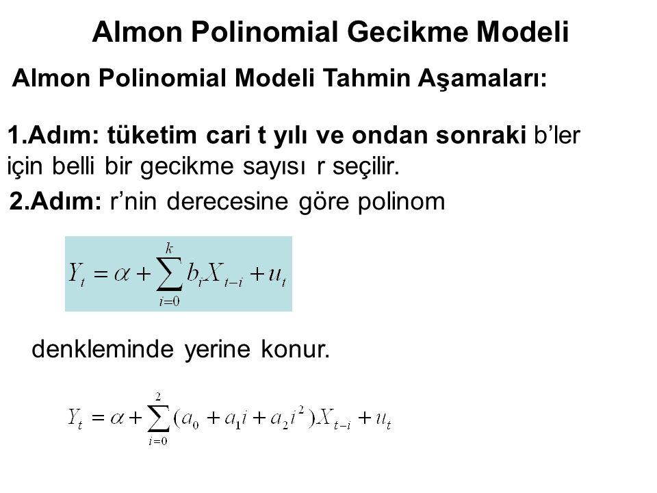 Almon Polinomial Modeli Tahmin Aşamaları: 1.Adım: tüketim cari t yılı ve ondan sonraki b'ler için belli bir gecikme sayısı r seçilir. 2.Adım: r'nin de