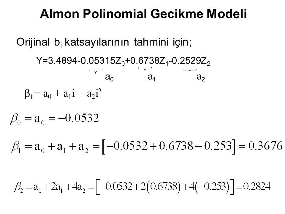Almon Polinomial Gecikme Modeli Orijinal b i katsayılarının tahmini için;  i = a 0 + a 1 i + a 2 i 2 Y=3.4894-0.05315Z 0 +0.6738Z 1 -0.2529Z 2 a0a0 a